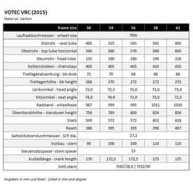 VOTEC VRC Pro - Carbon Rennrad - black